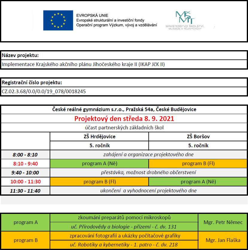 Program projektového dne 8. 9. 2021